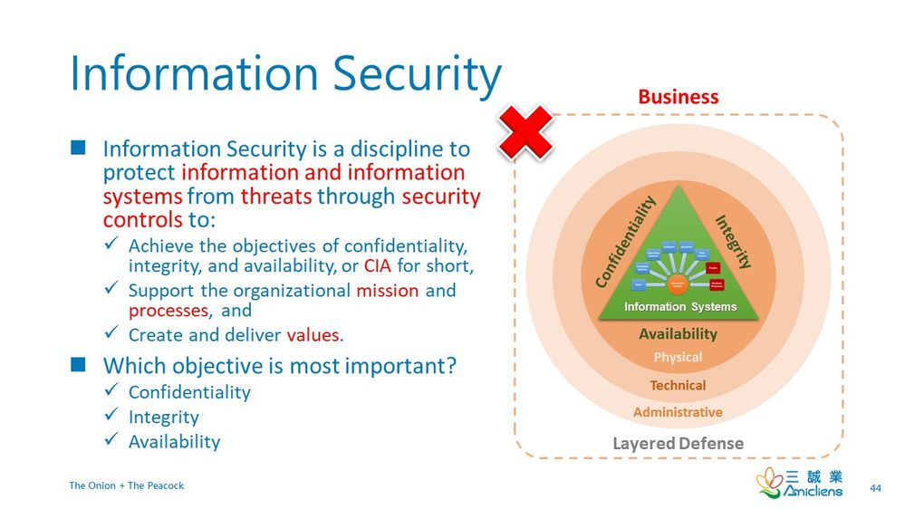 InformationSecurityDefinition.jpg