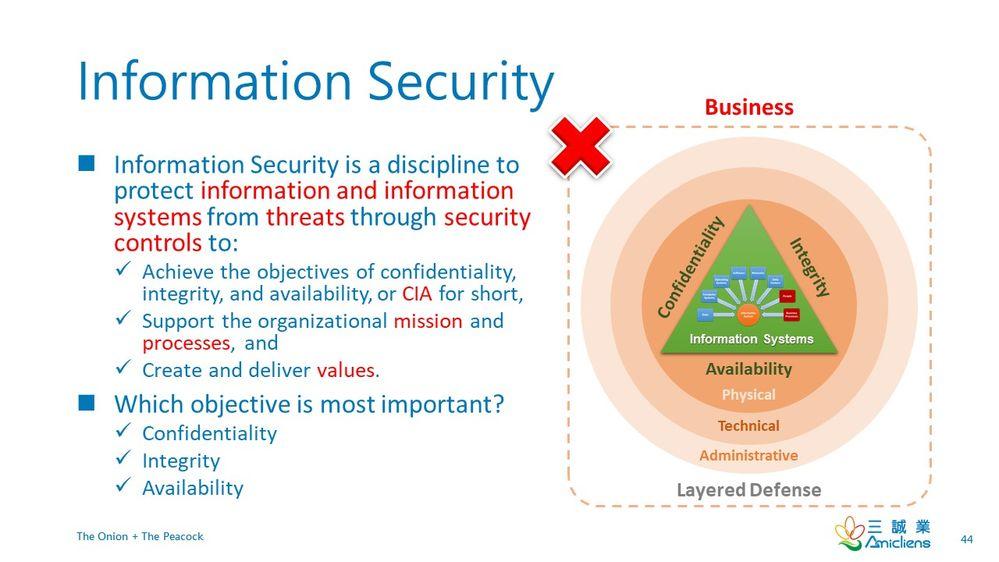 InformationSecurityDefinition.jpg