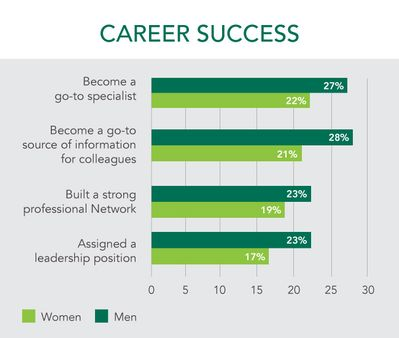 COMMS-Women_in_Cybersecurity-Graph1-Digital-20200608[1].jpg