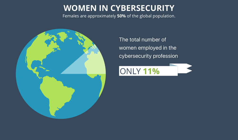 women-in-cybersecurity-02-0.png