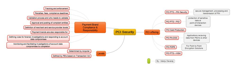PCI Security Standards.jpg